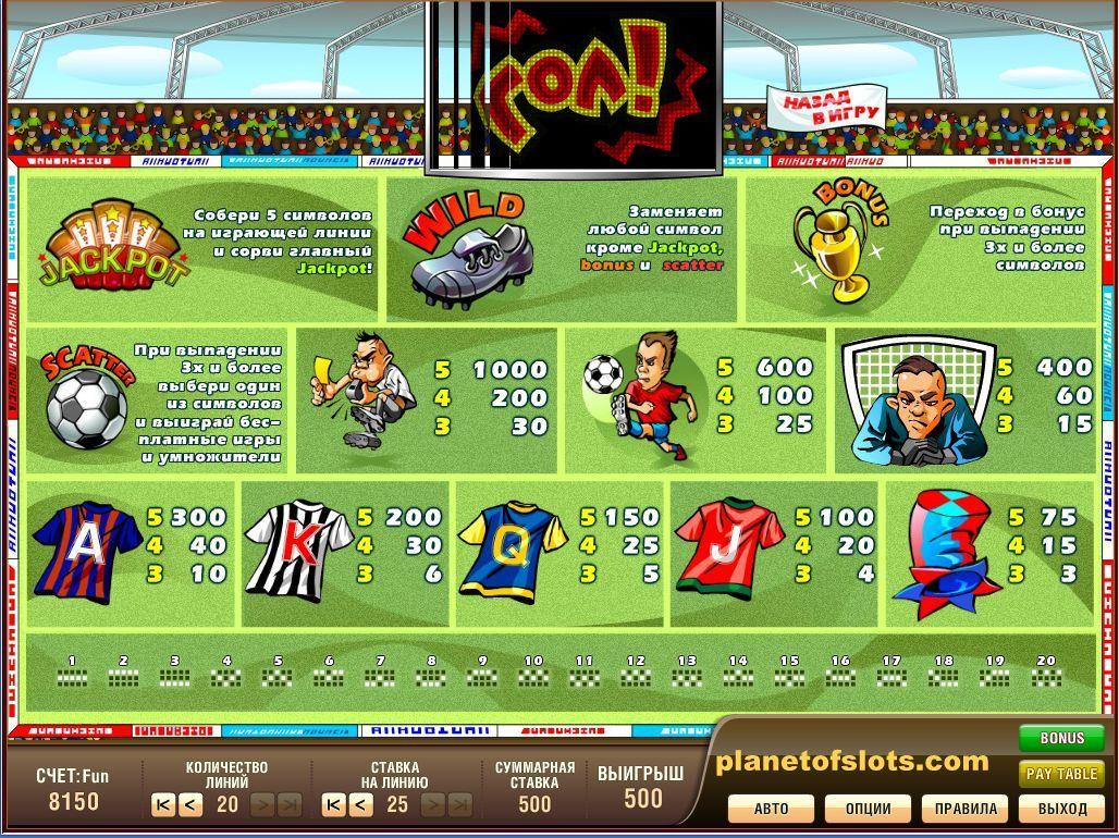 Футбольные игровой автомат гаминатор игровые автоматы купить