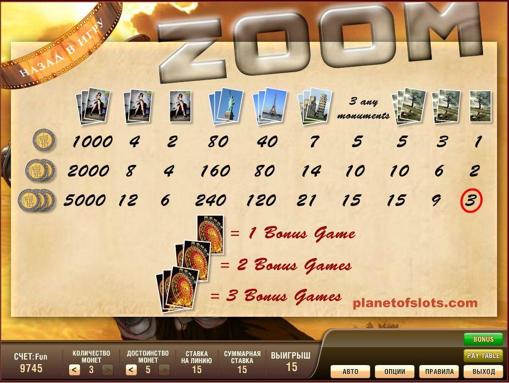 Zoom игровые автоматы игровой автомат cave