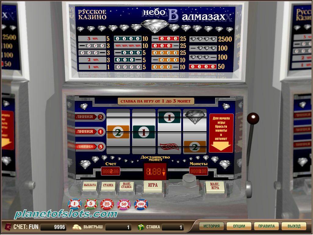 Ретро автоматы игровые играть бесплатно игровые автоматы снайпер онлайн