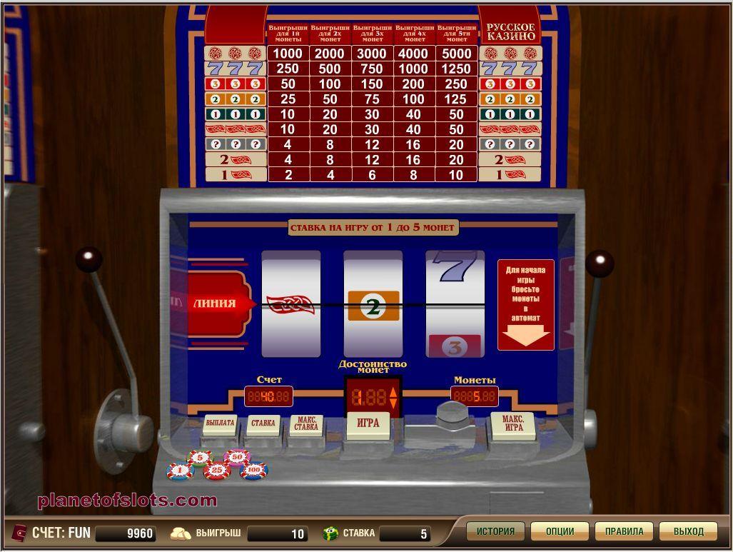 Ретро автоматы игровые играть бесплатно игровых автоматов играть бесплатно скачки